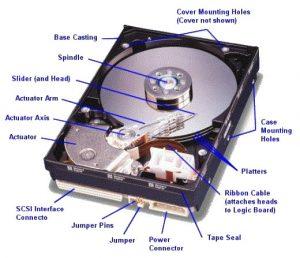 Hard Disk Parts Name